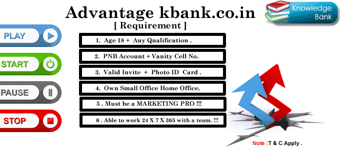 Kbank.co.in : IBA requirement.